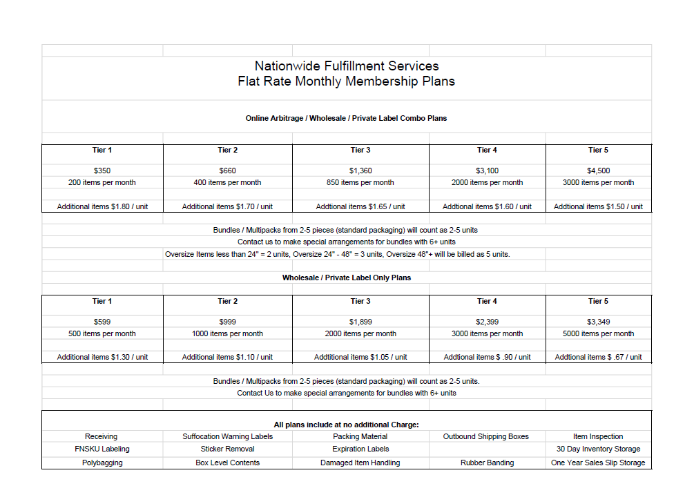 NFS Monthly Subscription Rate Sheet - 09062017